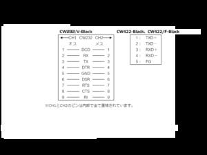 CW232/V-Black,CW422-Black,CW422/F-Blackのピンアサイン