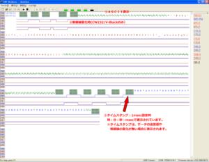 ASCII表示、制御線変化、タイムスタンプ表示例